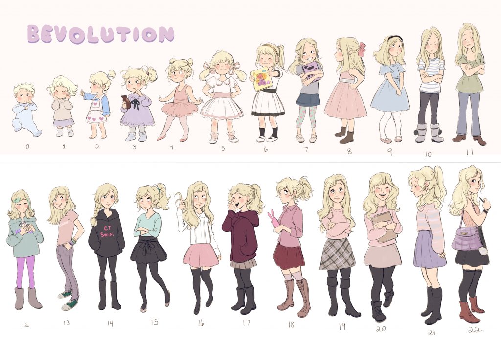 Girl Evolution | Character Design Sheet | Character Design Inspiration | Character Model Sheet | Character Inspiration