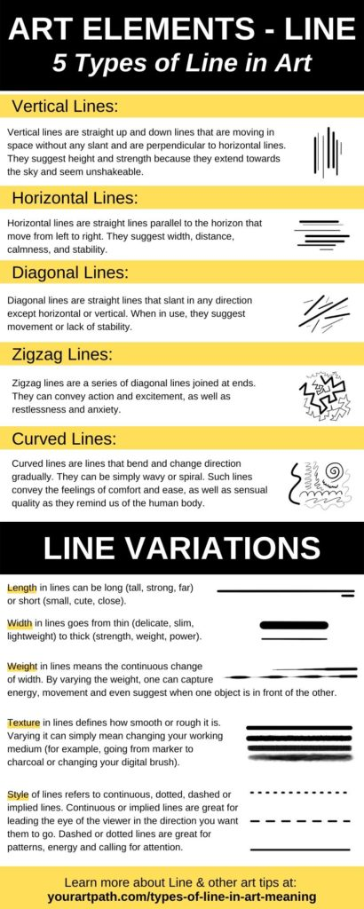 5 Types Of Line In Art, Their Meaning And When To Use Them